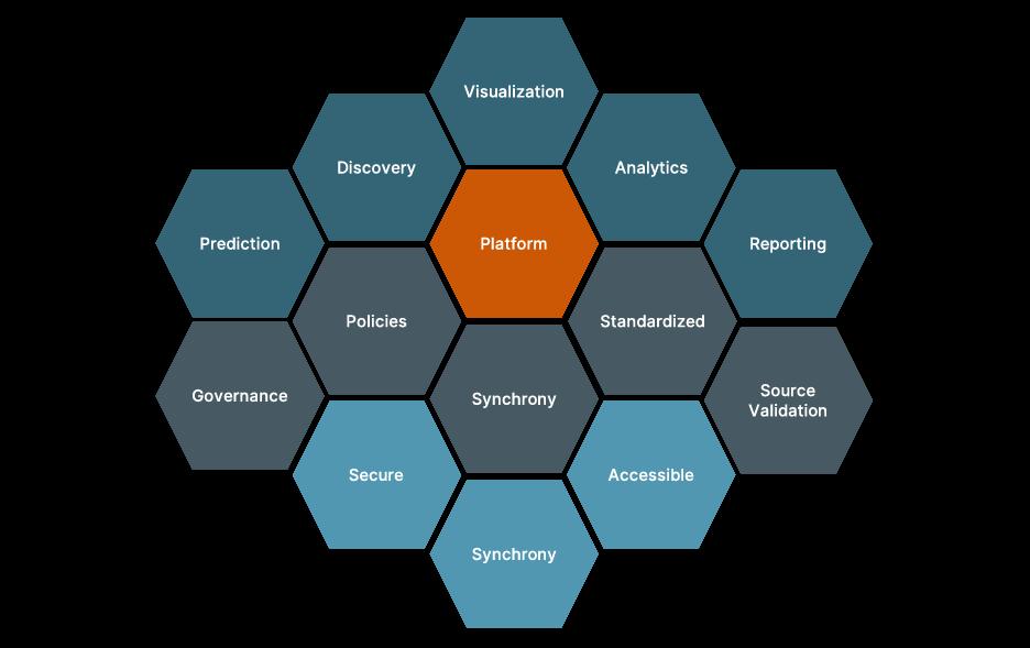 Enterprise Analytics Capabilities